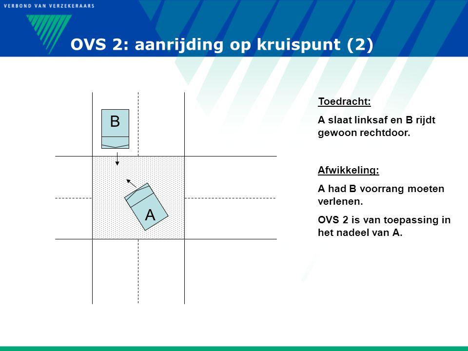 OVS 2: aanrijding op kruispunt (2) A B Toedracht: A slaat linksaf en B rijdt gewoon rechtdoor. Afwikkeling: A had B voorrang moeten verlenen. OVS 2 is