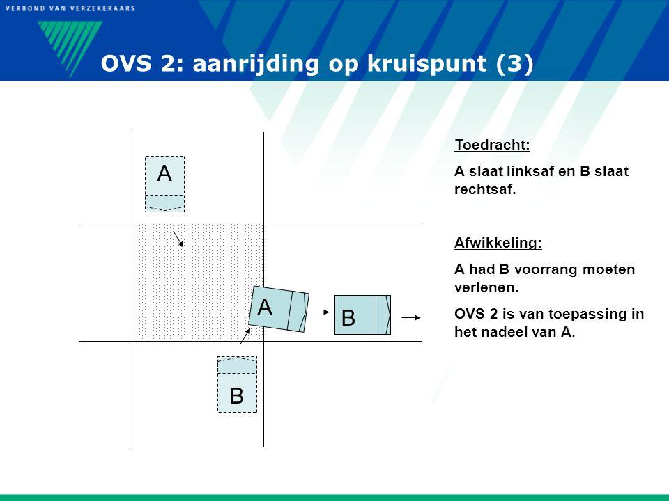 OVS 2: aanrijding op kruispunt (3) A A B B Toedracht: A slaat linksaf en B slaat rechtsaf. Afwikkeling: A had B voorrang moeten verlenen. OVS 2 is van