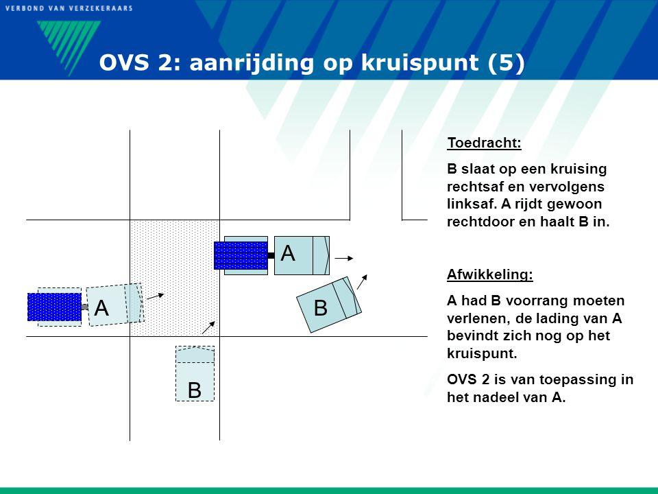 Toedracht: B slaat op een kruising rechtsaf en vervolgens linksaf. A rijdt gewoon rechtdoor en haalt B in. Afwikkeling: A had B voorrang moeten verlen