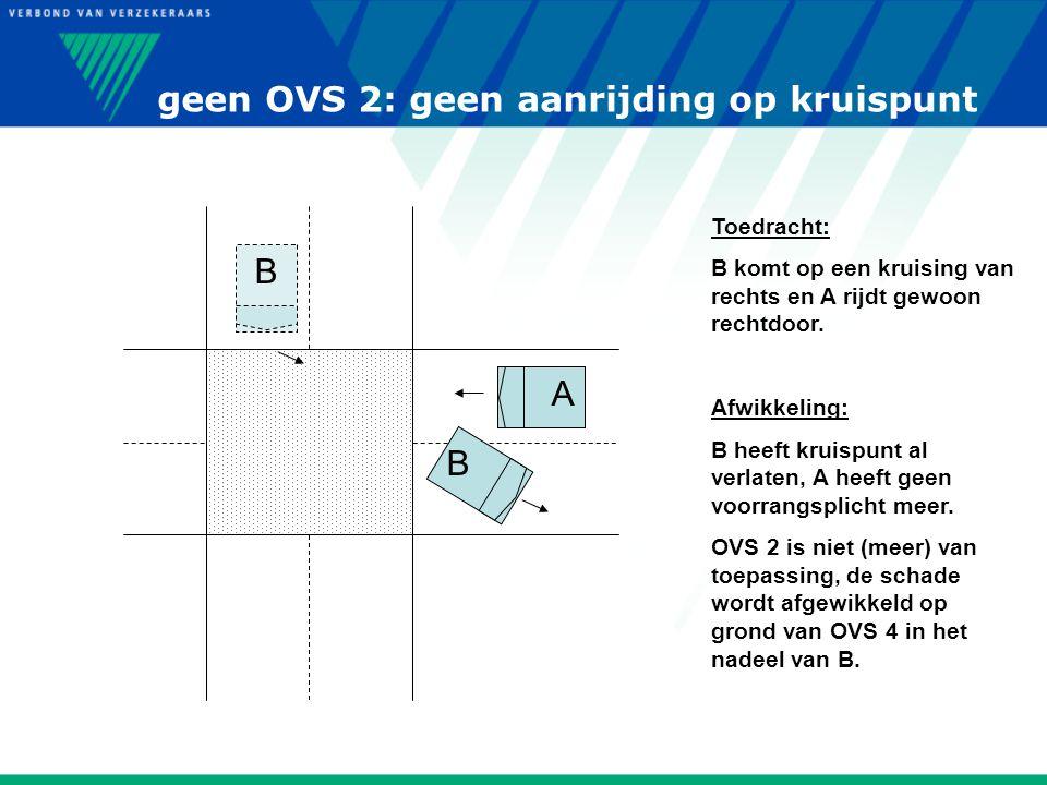 geen OVS 2: geen aanrijding op kruispunt B B A Toedracht: B komt op een kruising van rechts en A rijdt gewoon rechtdoor. Afwikkeling: B heeft kruispun