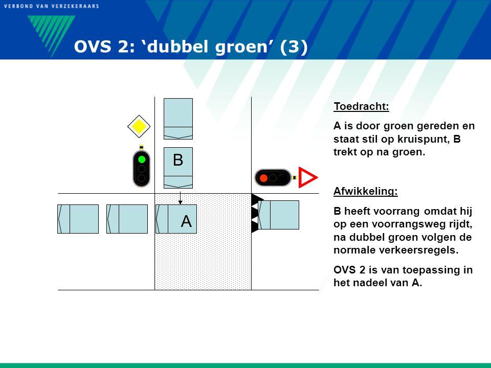 OVS 2: 'dubbel groen' (3) B A Toedracht: A is door groen gereden en staat stil op kruispunt, B trekt op na groen. Afwikkeling: B heeft voorrang omdat