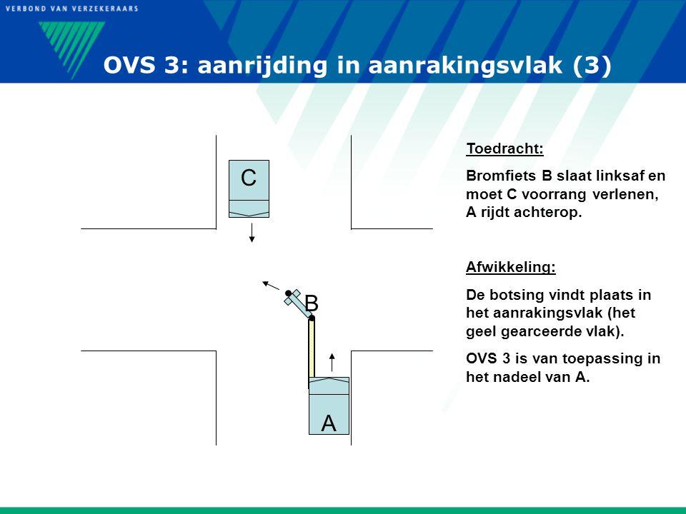 OVS 3: aanrijding in aanrakingsvlak (3) A C B Toedracht: Bromfiets B slaat linksaf en moet C voorrang verlenen, A rijdt achterop. Afwikkeling: De bots