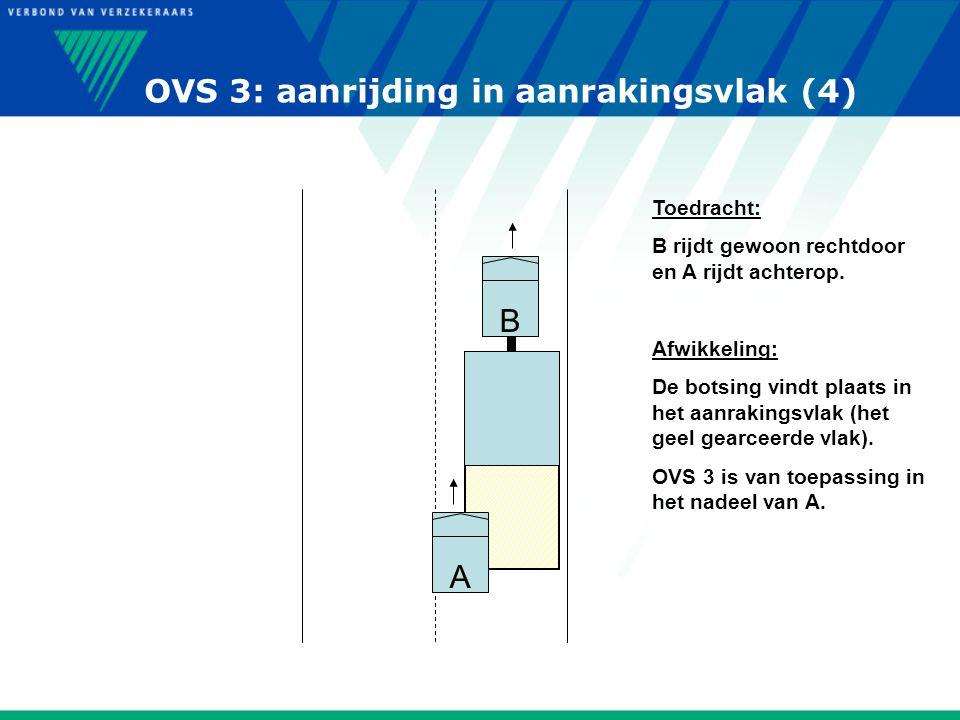 OVS 3: aanrijding in aanrakingsvlak (4) A B Toedracht: B rijdt gewoon rechtdoor en A rijdt achterop. Afwikkeling: De botsing vindt plaats in het aanra