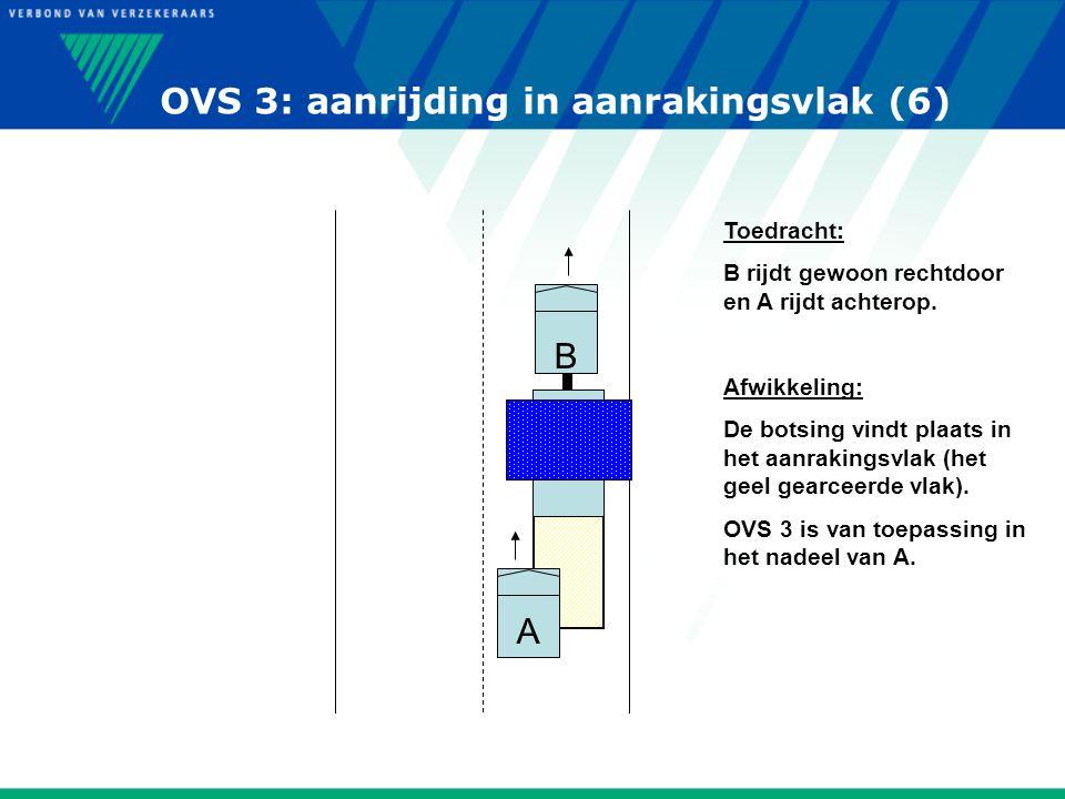 OVS 3: aanrijding in aanrakingsvlak (6) A B Toedracht: B rijdt gewoon rechtdoor en A rijdt achterop. Afwikkeling: De botsing vindt plaats in het aanra