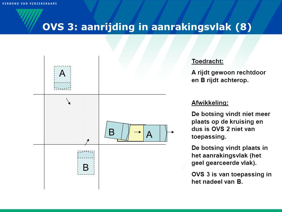 OVS 3: aanrijding in aanrakingsvlak (8) A B A B Toedracht: A rijdt gewoon rechtdoor en B rijdt achterop. Afwikkeling: De botsing vindt niet meer plaat