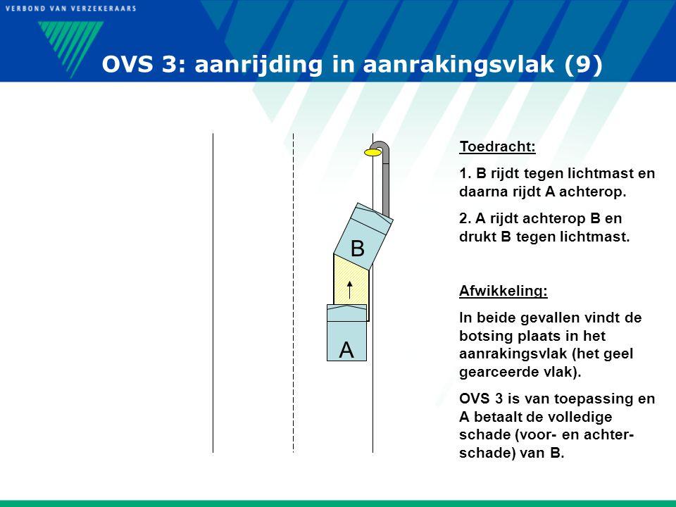 OVS 3: aanrijding in aanrakingsvlak (9) Toedracht: 1. B rijdt tegen lichtmast en daarna rijdt A achterop. 2. A rijdt achterop B en drukt B tegen licht