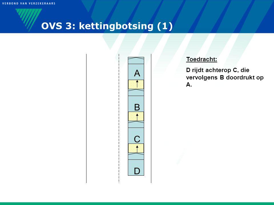 OVS 3: kettingbotsing (1) Toedracht: D rijdt achterop C, die vervolgens B doordrukt op A. A C B D