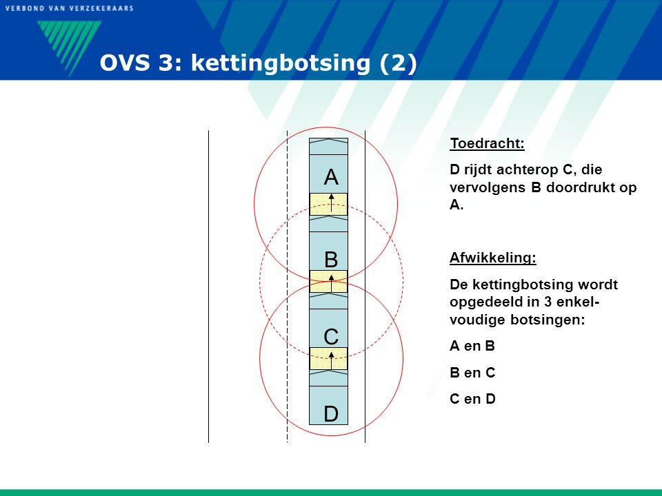 OVS 3: kettingbotsing (2) A C B D Toedracht: D rijdt achterop C, die vervolgens B doordrukt op A. Afwikkeling: De kettingbotsing wordt opgedeeld in 3