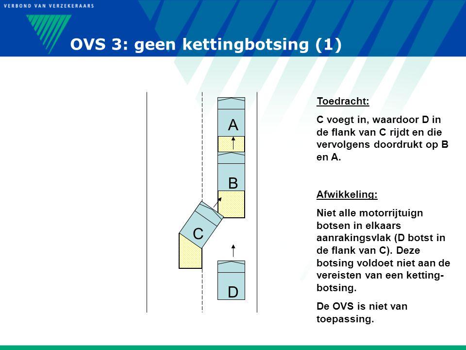 OVS 3: geen kettingbotsing (1) A B D Toedracht: C voegt in, waardoor D in de flank van C rijdt en die vervolgens doordrukt op B en A. Afwikkeling: Nie