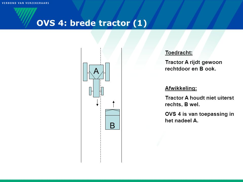 OVS 4: brede tractor (1) B A Toedracht: Tractor A rijdt gewoon rechtdoor en B ook. Afwikkeling: Tractor A houdt niet uiterst rechts, B wel. OVS 4 is v