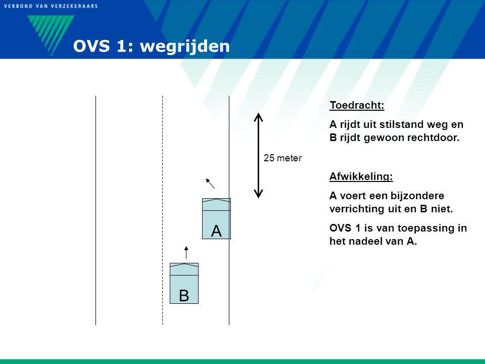 OVS 1: wegrijden 25 meter A B Toedracht: A rijdt uit stilstand weg en B rijdt gewoon rechtdoor. Afwikkeling: A voert een bijzondere verrichting uit en