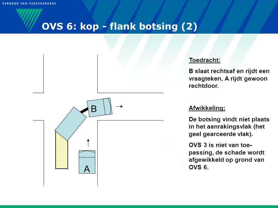 OVS 6: kop - flank botsing (2) B A Toedracht: B slaat rechtsaf en rijdt een vraagteken, A rijdt gewoon rechtdoor. Afwikkeling: De botsing vindt niet p