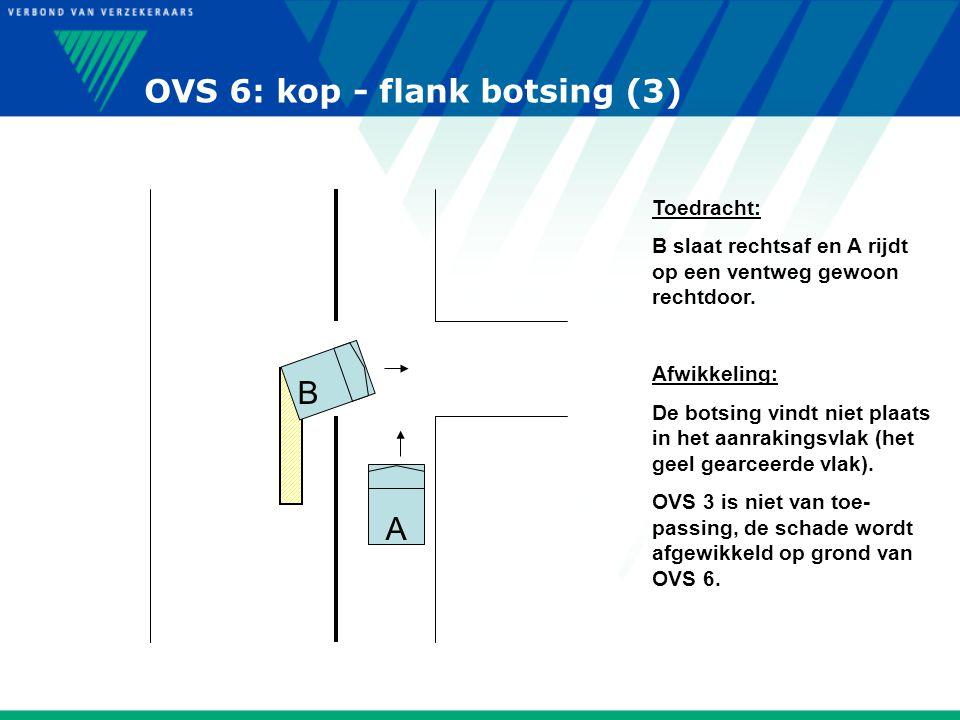 OVS 6: kop - flank botsing (3) B A Toedracht: B slaat rechtsaf en A rijdt op een ventweg gewoon rechtdoor. Afwikkeling: De botsing vindt niet plaats i