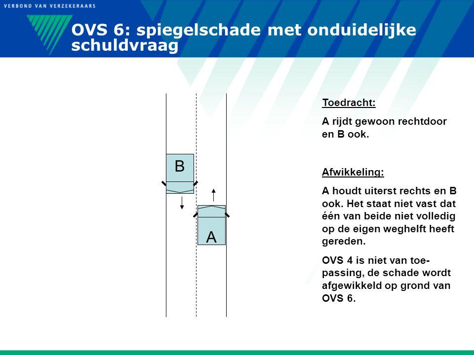 OVS 6: spiegelschade met onduidelijke schuldvraag A B Toedracht: A rijdt gewoon rechtdoor en B ook. Afwikkeling: A houdt uiterst rechts en B ook. Het