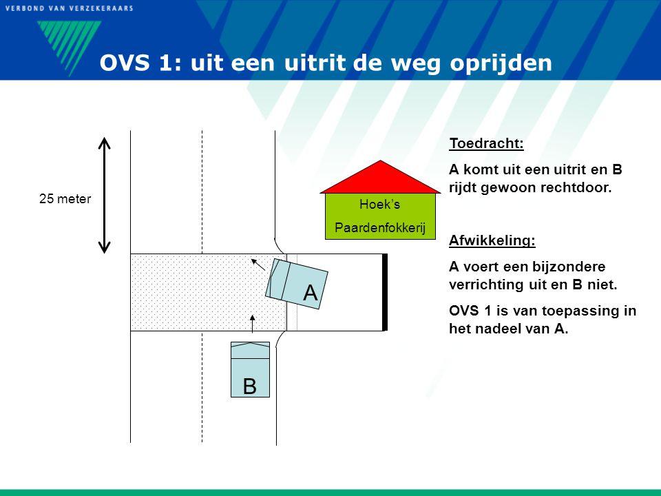 OVS 1: uit een uitrit de weg oprijden Hoek's Paardenfokkerij 25 meter A B Toedracht: A komt uit een uitrit en B rijdt gewoon rechtdoor. Afwikkeling: A
