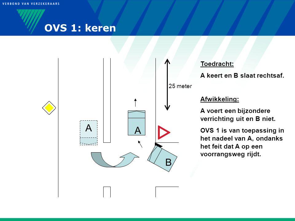 OVS 1: keren 25 meter A A B Toedracht: A keert en B slaat rechtsaf. Afwikkeling: A voert een bijzondere verrichting uit en B niet. OVS 1 is van toepas