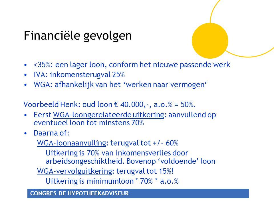 CONGRES DE HYPOTHEEKADVISEUR Inkomen van Henk na a.o.