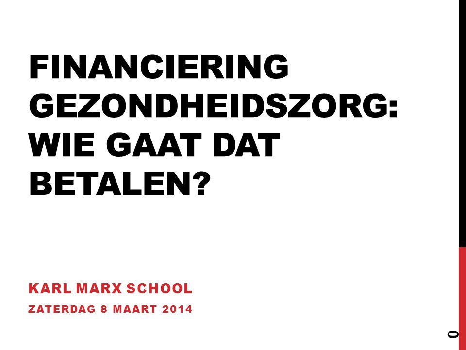 FINANCIERING GEZONDHEIDSZORG: WIE GAAT DAT BETALEN? KARL MARX SCHOOL ZATERDAG 8 MAART 2014 0