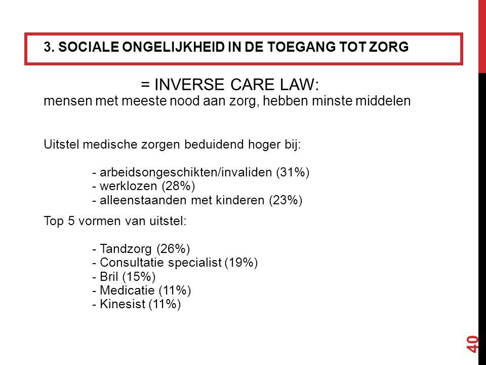 3. SOCIALE ONGELIJKHEID IN DE TOEGANG TOT ZORG = INVERSE CARE LAW: mensen met meeste nood aan zorg, hebben minste middelen Uitstel medische zorgen bed