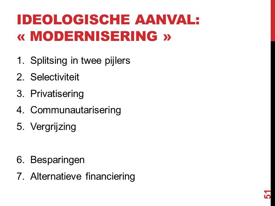 IDEOLOGISCHE AANVAL: « MODERNISERING » 51 1.Splitsing in twee pijlers 2.Selectiviteit 3.Privatisering 4.Communautarisering 5.Vergrijzing 6.Besparingen