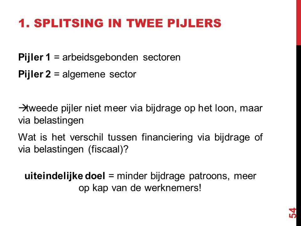 Pijler 1 = arbeidsgebonden sectoren Pijler 2 = algemene sector  tweede pijler niet meer via bijdrage op het loon, maar via belastingen Wat is het ver
