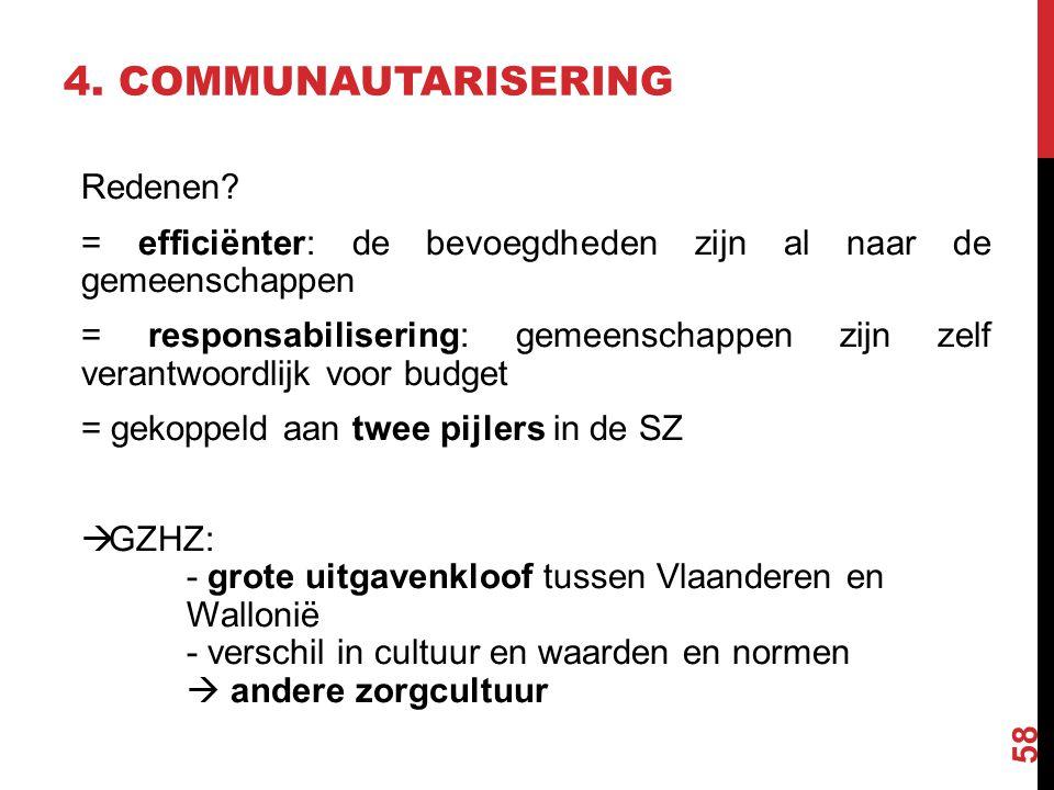 Redenen? = efficiënter: de bevoegdheden zijn al naar de gemeenschappen = responsabilisering: gemeenschappen zijn zelf verantwoordlijk voor budget = ge