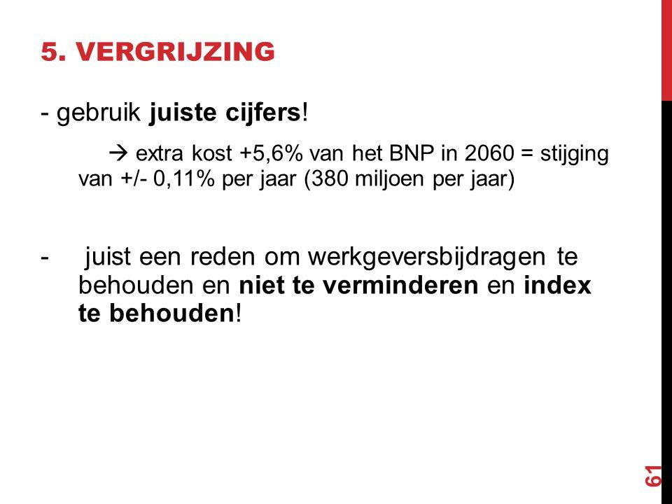 - gebruik juiste cijfers!  extra kost +5,6% van het BNP in 2060 = stijging van +/- 0,11% per jaar (380 miljoen per jaar) - juist een reden om werkgev