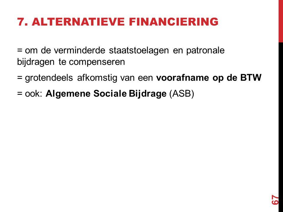 67 7. ALTERNATIEVE FINANCIERING = om de verminderde staatstoelagen en patronale bijdragen te compenseren = grotendeels afkomstig van een voorafname op