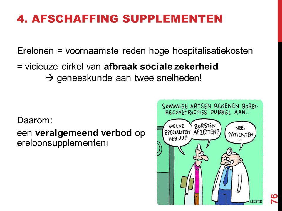 Erelonen = voornaamste reden hoge hospitalisatiekosten = vicieuze cirkel van afbraak sociale zekerheid  geneeskunde aan twee snelheden! 76 4. AFSCHAF