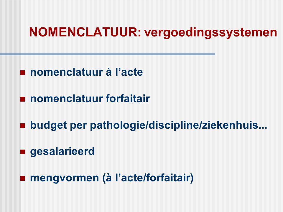 NOMENCLATUUR: vergoedingssystemen  nomenclatuur à l'acte  nomenclatuur forfaitair  budget per pathologie/discipline/ziekenhuis...  gesalarieerd 
