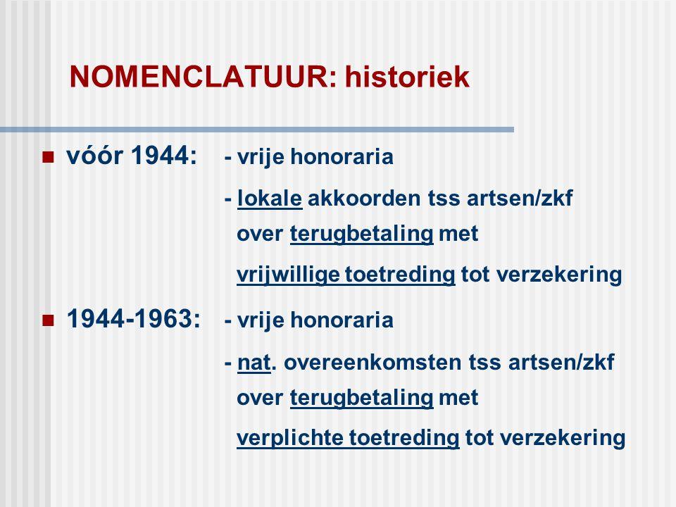 NOMENCLATUUR: historiek  vóór 1944: - vrije honoraria - lokale akkoorden tss artsen/zkf over terugbetaling met vrijwillige toetreding tot verzekering