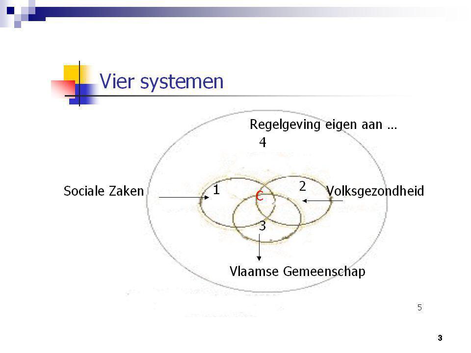 Supplementen  Titel IV Ziekenhuiswet voor de specialisten in ziekenhuizen  Medico Mutualistisch akkoord BS 23 jan.