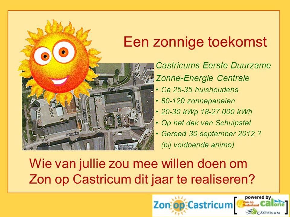 Castricums Eerste Duurzame Zonne-Energie Centrale •Ca 25-35 huishoudens •80-120 zonnepanelen •20-30 kWp 18-27.000 kWh •Op het dak van Schulpstet •Gere