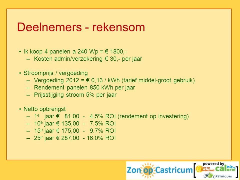 Deelnemers - rekensom •Ik koop 4 panelen a 240 Wp = € 1800,- –Kosten admin/verzekering € 30,- per jaar •Stroomprijs / vergoeding –Vergoeding 2012 = €