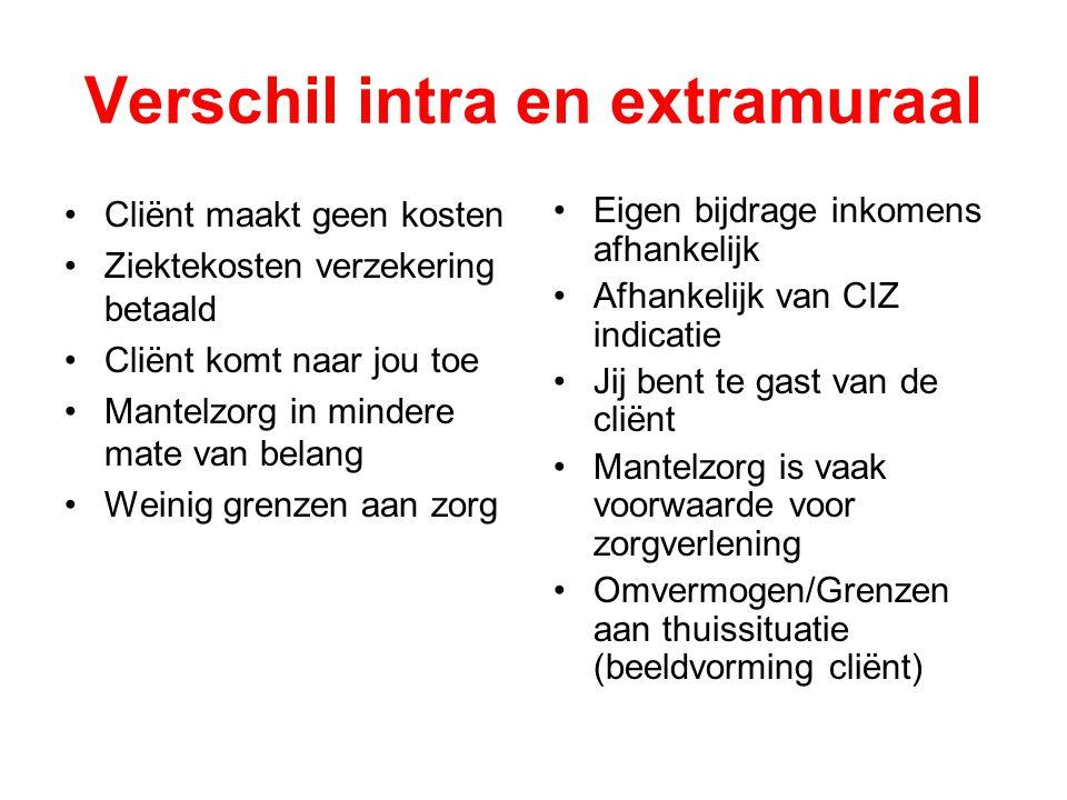 Verschil intra en extramuraal •Cliënt maakt geen kosten •Ziektekosten verzekering betaald •Cliënt komt naar jou toe •Mantelzorg in mindere mate van be