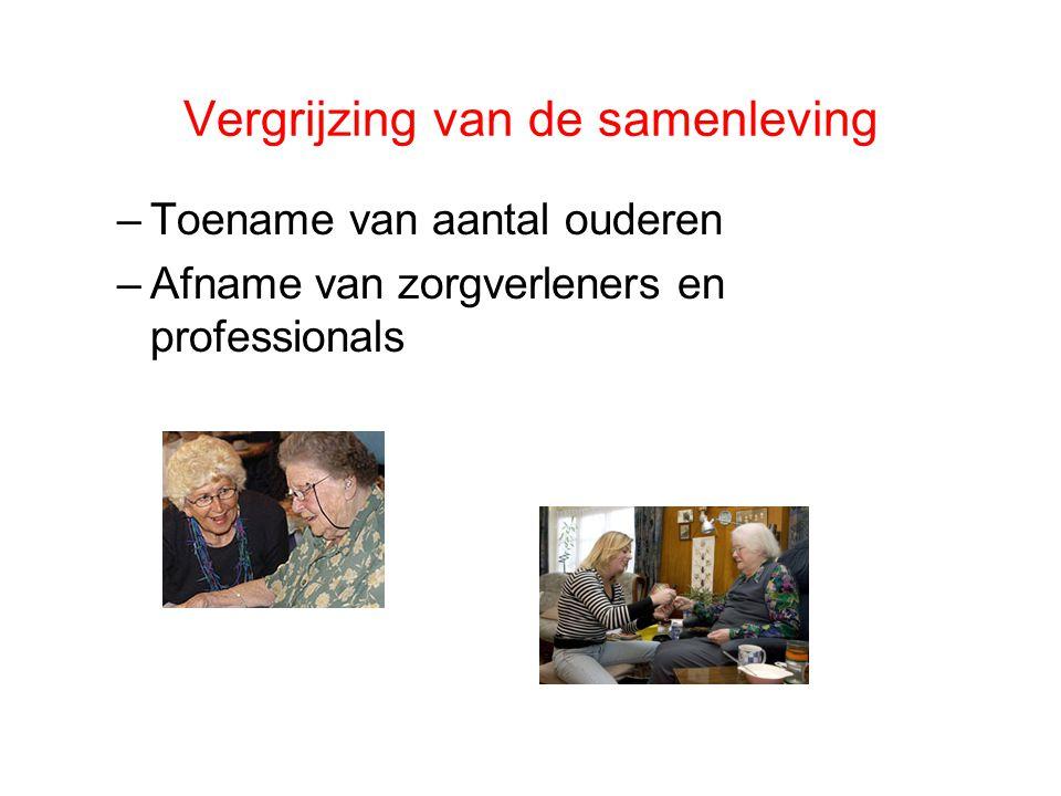 Vergrijzing van de samenleving –Toename van aantal ouderen –Afname van zorgverleners en professionals
