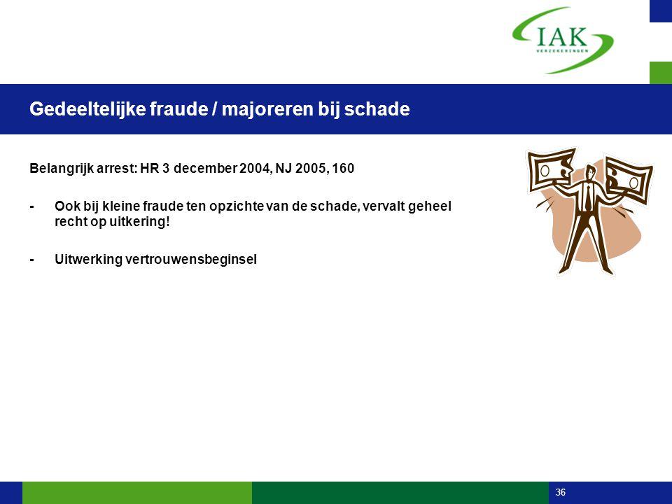 36 Gedeeltelijke fraude / majoreren bij schade Belangrijk arrest: HR 3 december 2004, NJ 2005, 160 -Ook bij kleine fraude ten opzichte van de schade,