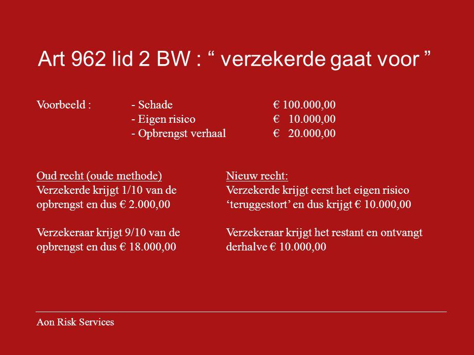 """Art 962 lid 2 BW : """" verzekerde gaat voor """" Voorbeeld : - Schade € 100.000,00 - Eigen risico € 10.000,00 - Opbrengst verhaal € 20.000,00 Oud recht (ou"""