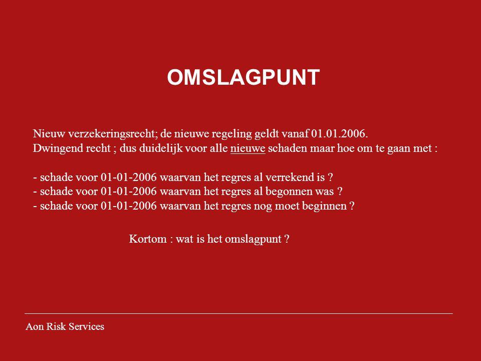 OMSLAGPUNT Nieuw verzekeringsrecht; de nieuwe regeling geldt vanaf 01.01.2006. Dwingend recht ; dus duidelijk voor alle nieuwe schaden maar hoe om te