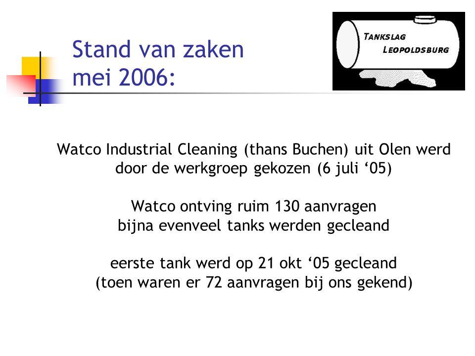 Watco Industrial Cleaning (thans Buchen) uit Olen werd door de werkgroep gekozen (6 juli '05) Watco ontving ruim 130 aanvragen bijna evenveel tanks werden gecleand eerste tank werd op 21 okt '05 gecleand (toen waren er 72 aanvragen bij ons gekend) Stand van zaken mei 2006: