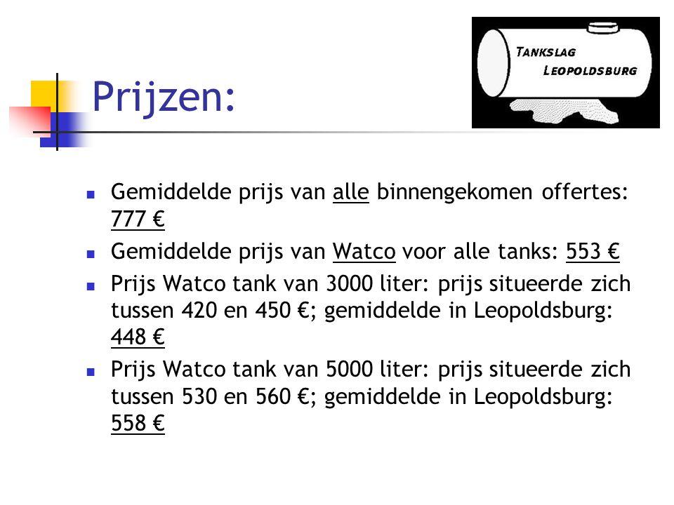 Prijzen:  Gemiddelde prijs van alle binnengekomen offertes: 777 €  Gemiddelde prijs van Watco voor alle tanks: 553 €  Prijs Watco tank van 3000 liter: prijs situeerde zich tussen 420 en 450 €; gemiddelde in Leopoldsburg: 448 €  Prijs Watco tank van 5000 liter: prijs situeerde zich tussen 530 en 560 €; gemiddelde in Leopoldsburg: 558 €