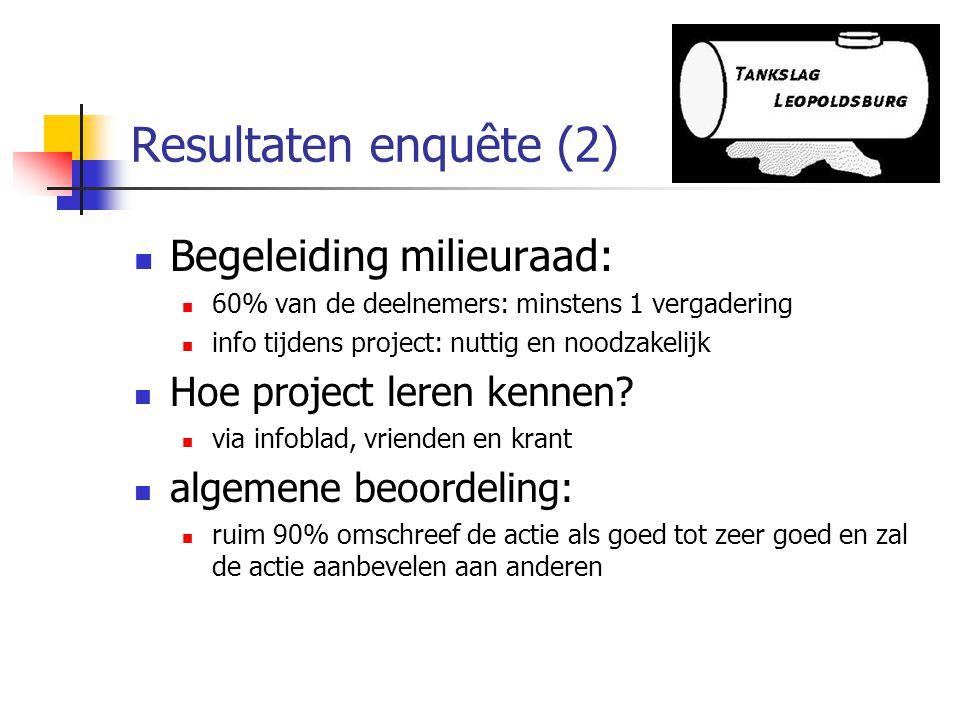 Resultaten enquête (2)  Begeleiding milieuraad:  60% van de deelnemers: minstens 1 vergadering  info tijdens project: nuttig en noodzakelijk  Hoe project leren kennen.