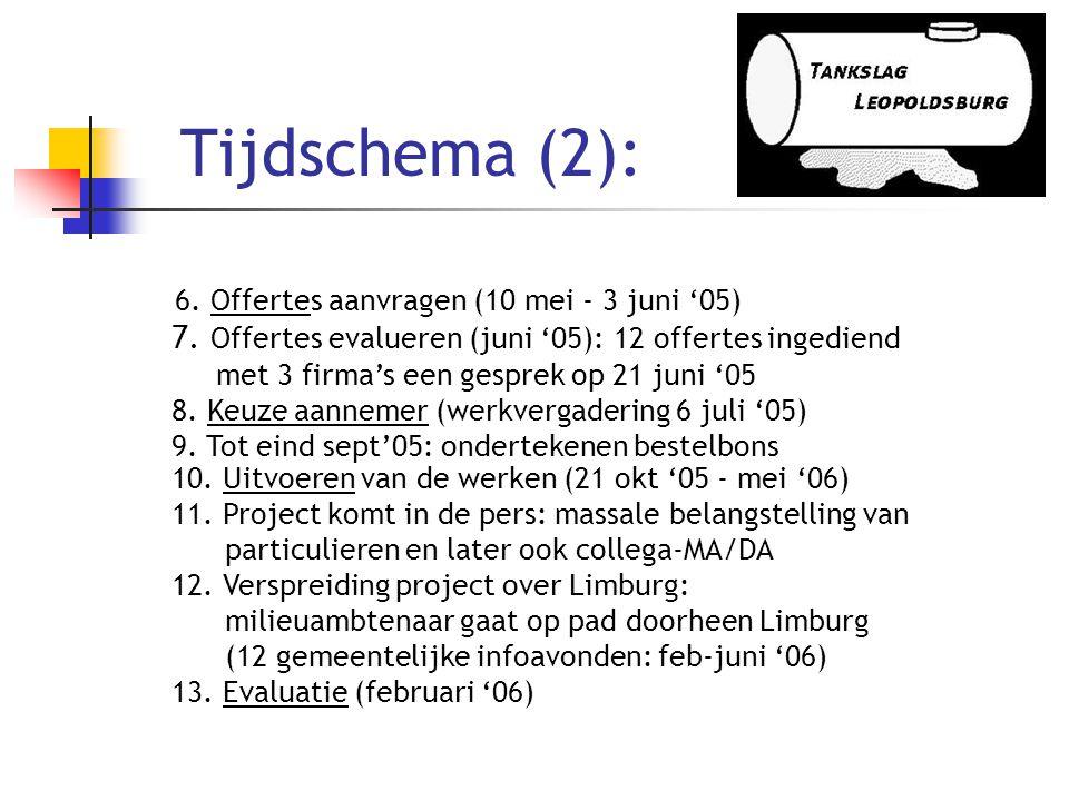 Tijdschema (2): 10.Uitvoeren van de werken (21 okt '05 - mei '06) 11.