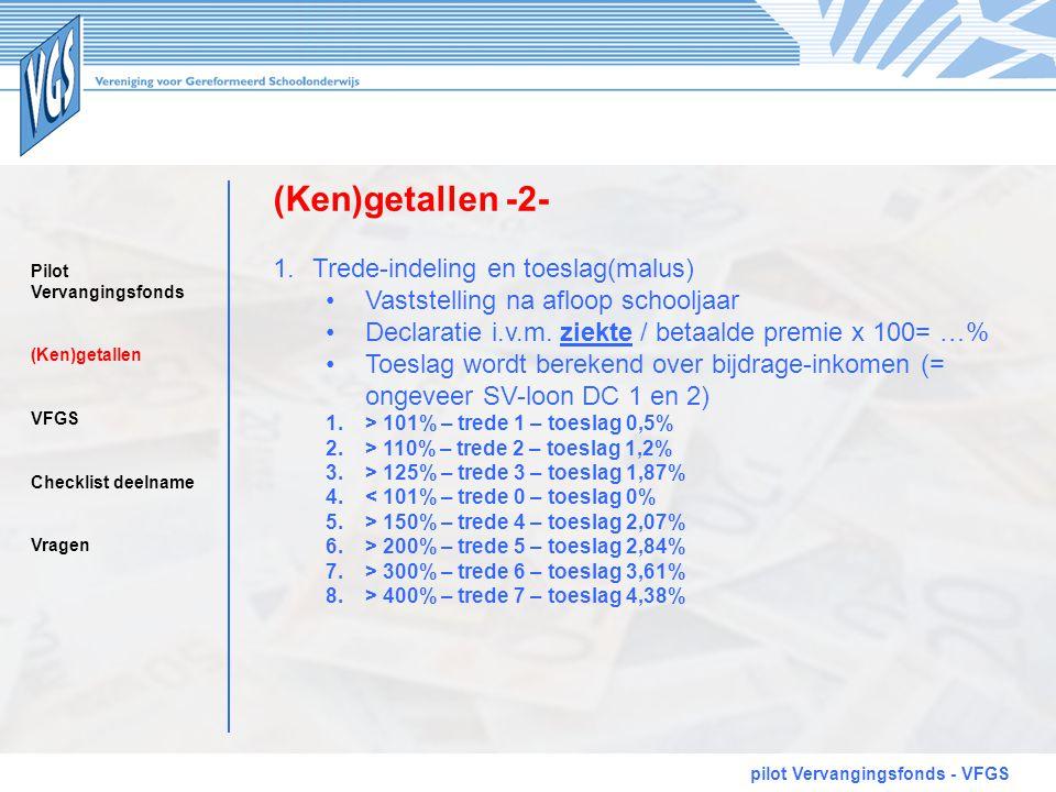 (Ken)getallen -2- pilot Vervangingsfonds - VFGS 1.Trede-indeling en toeslag(malus) •Vaststelling na afloop schooljaar •Declaratie i.v.m. ziekte / beta