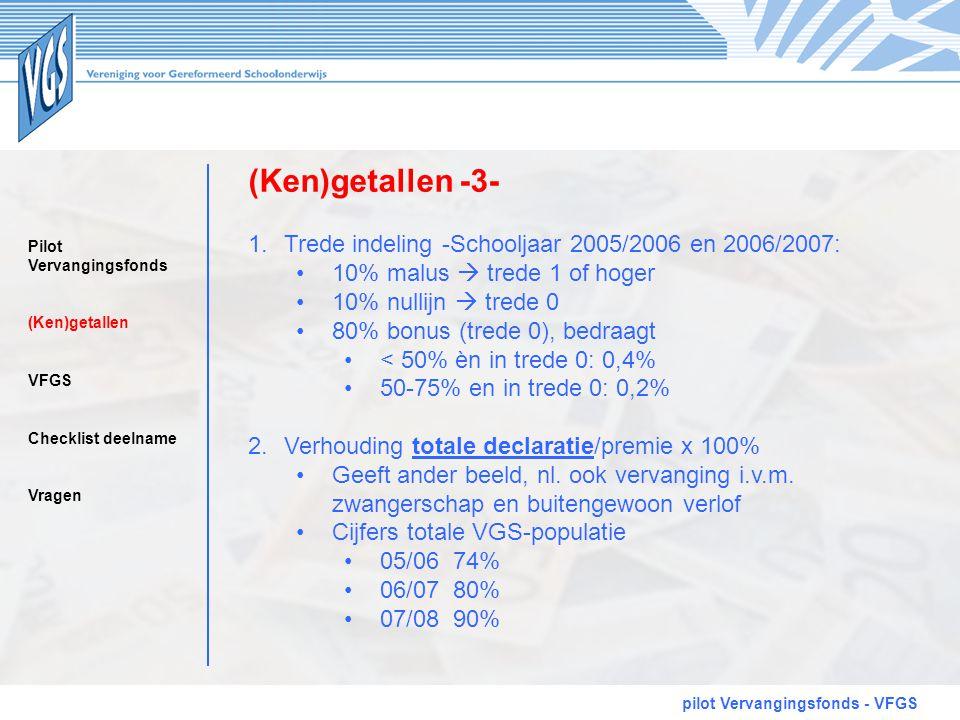 (Ken)getallen -3- pilot Vervangingsfonds - VFGS 1.Trede indeling -Schooljaar 2005/2006 en 2006/2007: •10% malus  trede 1 of hoger •10% nullijn  tred