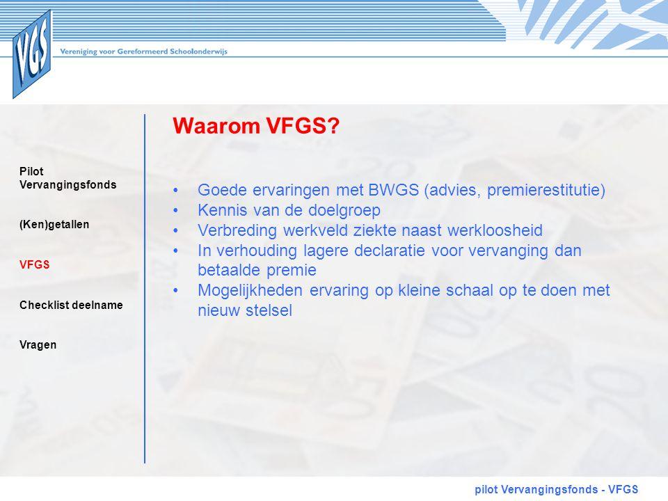 Waarom VFGS? pilot Vervangingsfonds - VFGS •Goede ervaringen met BWGS (advies, premierestitutie) •Kennis van de doelgroep •Verbreding werkveld ziekte