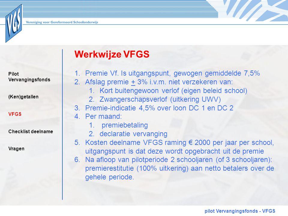 Werkwijze VFGS pilot Vervangingsfonds - VFGS 1.Premie Vf. Is uitgangspunt, gewogen gemiddelde 7,5% 2.Afslag premie + 3% i.v.m. niet verzekeren van: 1.