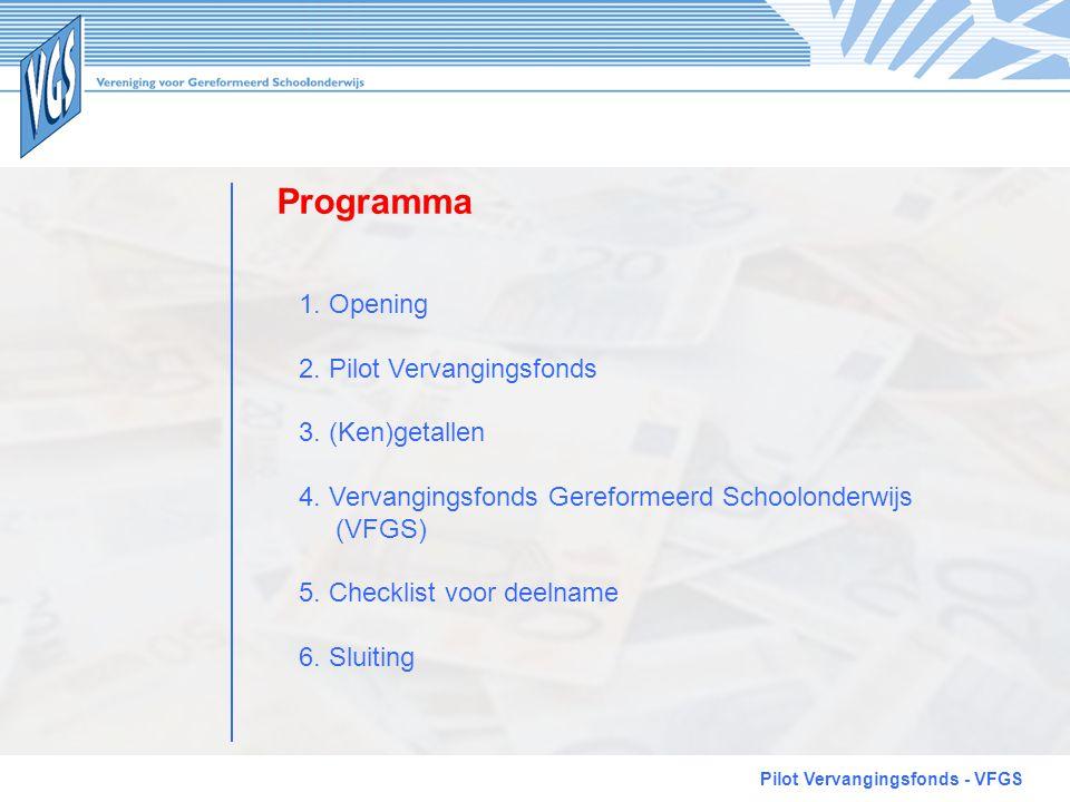 Programma Pilot Vervangingsfonds - VFGS 1. Opening 2. Pilot Vervangingsfonds 3. (Ken)getallen 4. Vervangingsfonds Gereformeerd Schoolonderwijs (VFGS)