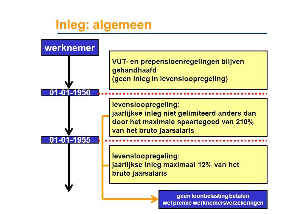 Inleg: algemeen VUT- en prepensioenregelingen blijven gehandhaafd (geen inleg in levensloopregeling) werknemer 01-01-1950 levensloopregeling: jaarlijk