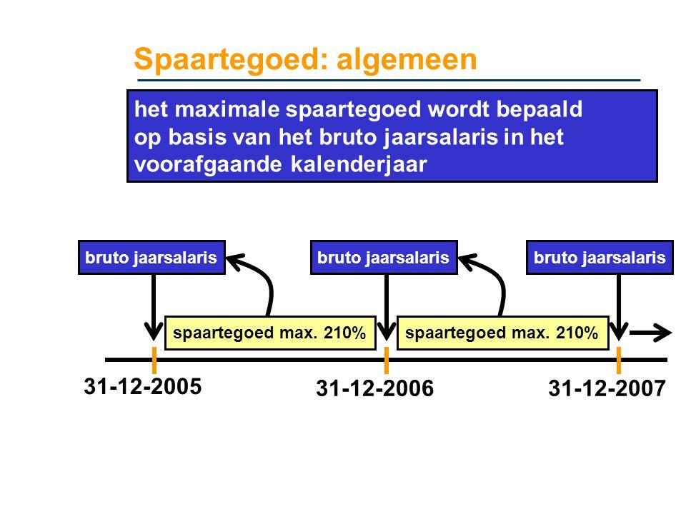 Spaartegoed: algemeen het maximale spaartegoed wordt bepaald op basis van het bruto jaarsalaris in het voorafgaande kalenderjaar 31-12-2005 bruto jaar